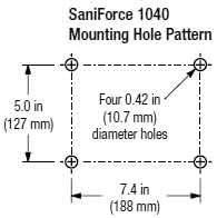 SaniForce 1040 Mounting Hole Pattern