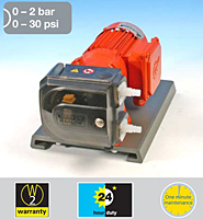 521F Fixed Speed, 521V Variable Speed, or <br>521P Pneumatic Speed 0 - 30 psi Pumps with <br>520RELC Loadsure element Pump Head