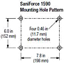 SaniForce 1590 Mounting Hole Pattern